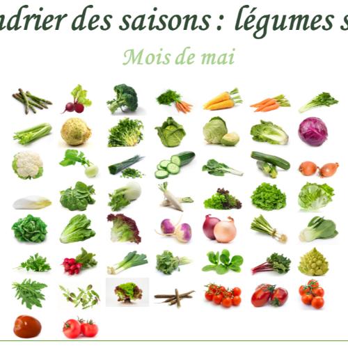 Par mois, un calendrier des fruits et légumes de saison
